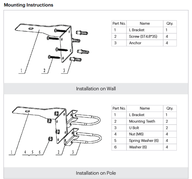 ATN-OD-DB-20-MN Mounting Instructions